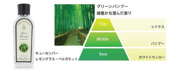 bamboo999