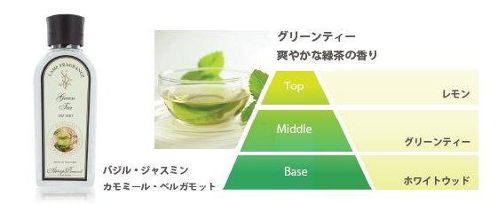 greentea999