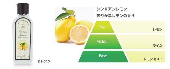 lemon999